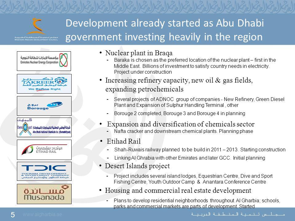 5 www.algharbia.ae مـــــجــــلـــــس تــــنـــمـــيــة الـــمــنــــطـــقـــة الـغـربـــيــــة Development already started as Abu Dhabi government in