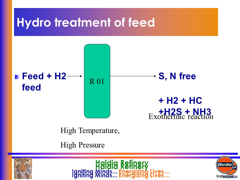 Igniting Minds... Energizing Lives… Haldia Refinery Hydro treatment of feed Feed + H2S, N free feed + H2 + HC +H2S + NH3 Igniting Minds... Energizing