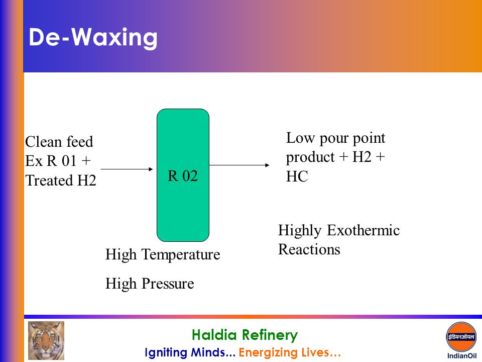 Igniting Minds... Energizing Lives… Haldia Refinery De-Waxing R 02 Clean feed Ex R 01 + Treated H2 Low pour point product + H2 + HC High Temperature H