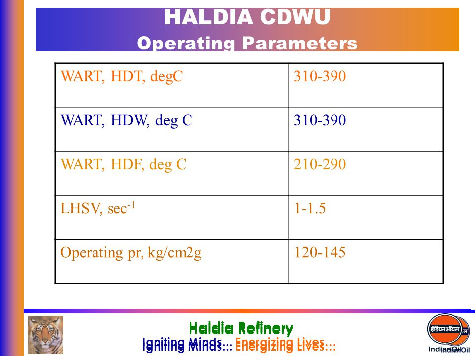 Igniting Minds... Energizing Lives… Haldia Refinery Igniting Minds... Energizing Lives… Haldia Refinery HALDIA CDWU Operating Parameters WART, HDT, de
