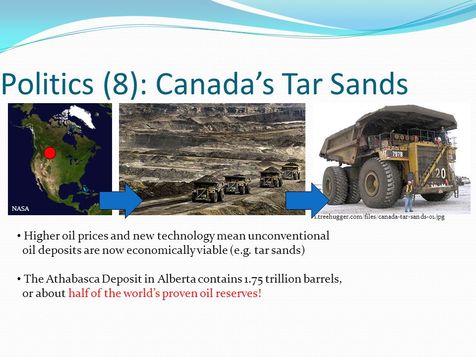 Politics (8): Canada's Tar Sands Higher oil prices and new technology mean unconventional oil deposits are now economically viable (e.g.
