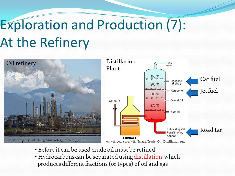Exploration and Production (7): At the Refinery Before it can be used crude oil must be refined.