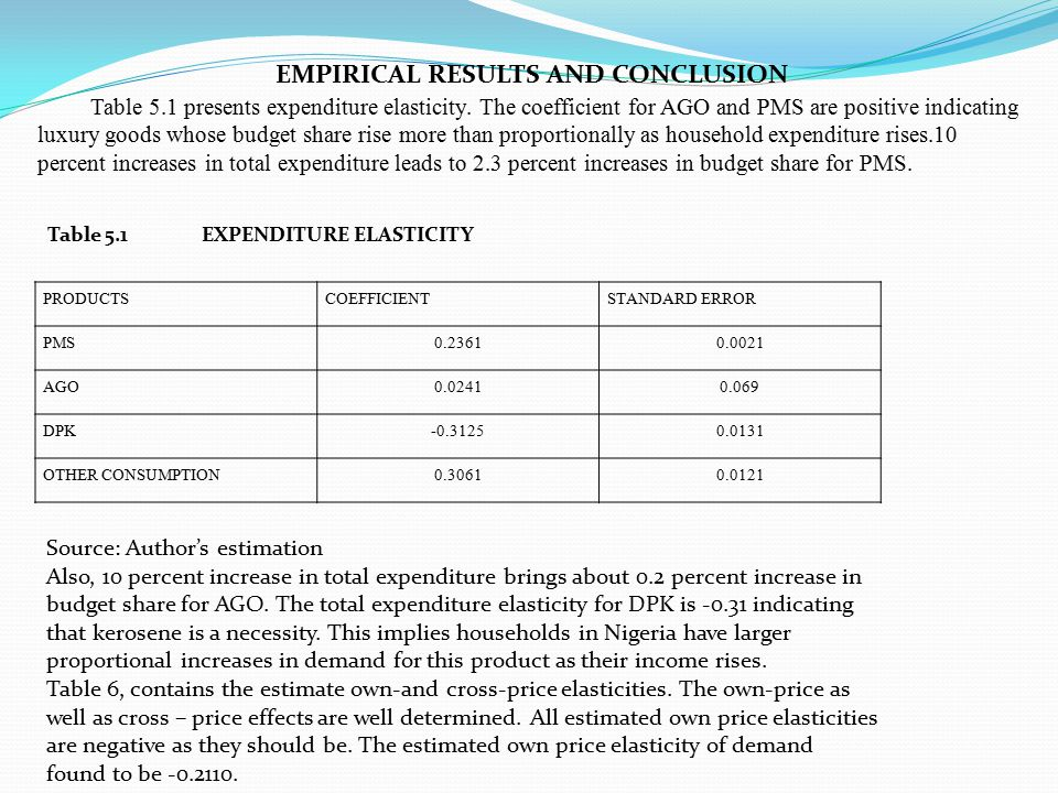 EMPIRICAL RESULTS AND CONCLUSION Table 5.1 presents expenditure elasticity. The coefficient for AGO and PMS are positive indicating luxury goods whose