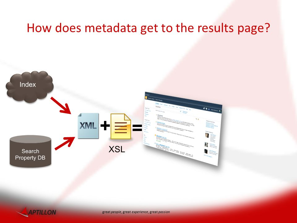 great people, great experience, great passion How does metadata get to the results page?