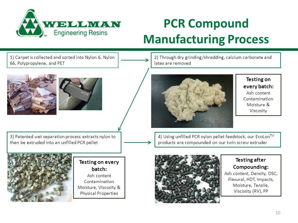 PCR Compound Manufacturing Process 10 1) Carpet is collected and sorted into Nylon 6, Nylon 66, Polypropylene, and PET 2) Through dry grinding/shredding, calcium carbonate and latex are removed Testing on every batch: Ash content Contamination Moisture & Viscosity 3) Patented wet separation process extracts nylon to then be extruded into an unfilled PCR pellet Testing on every batch: Ash content Contamination Moisture, Viscosity & Physical Properties 4) Using unfilled PCR nylon pellet feedstock, our EcoLon TM products are compounded on our twin screw extruder Testing after Compounding: Ash content, Density, DSC, Flexural, HDT, Impacts, Moisture, Tensile, Viscosity (RV), PP
