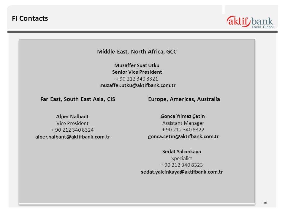 FI Contacts 38 Alper Nalbant Vice President + 90 212 340 8324 alper.nalbant@aktifbank.com.tr Gonca Yılmaz Çetin Assistant Manager + 90 212 340 8322 gonca.cetin@aktifbank.com.tr Sedat Yalçınkaya Specialist + 90 212 340 8323 sedat.yalcinkaya@aktifbank.com.tr