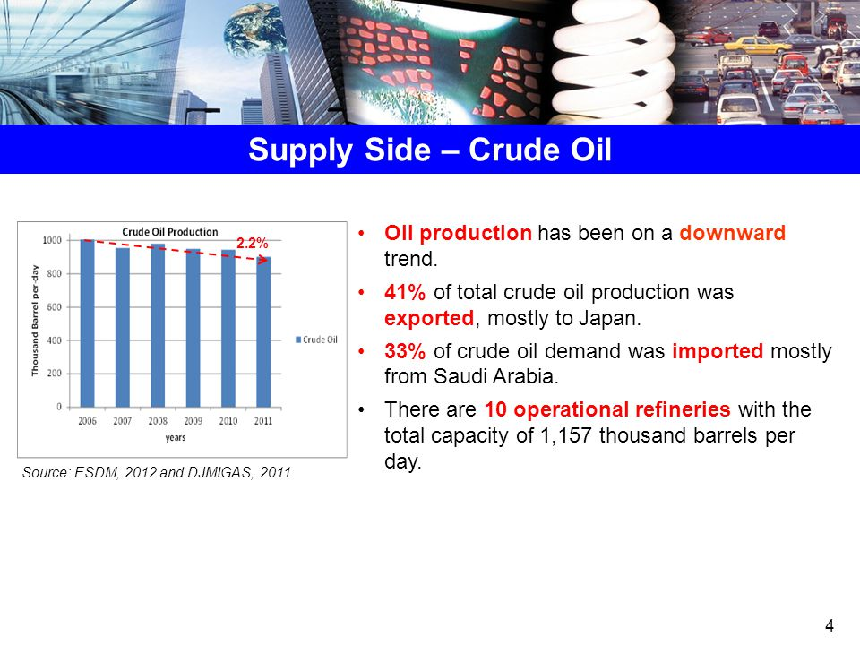 5 Fuel production has been on a downward trend.Most of fuel products were Gas Oil/ ADO/HSD.