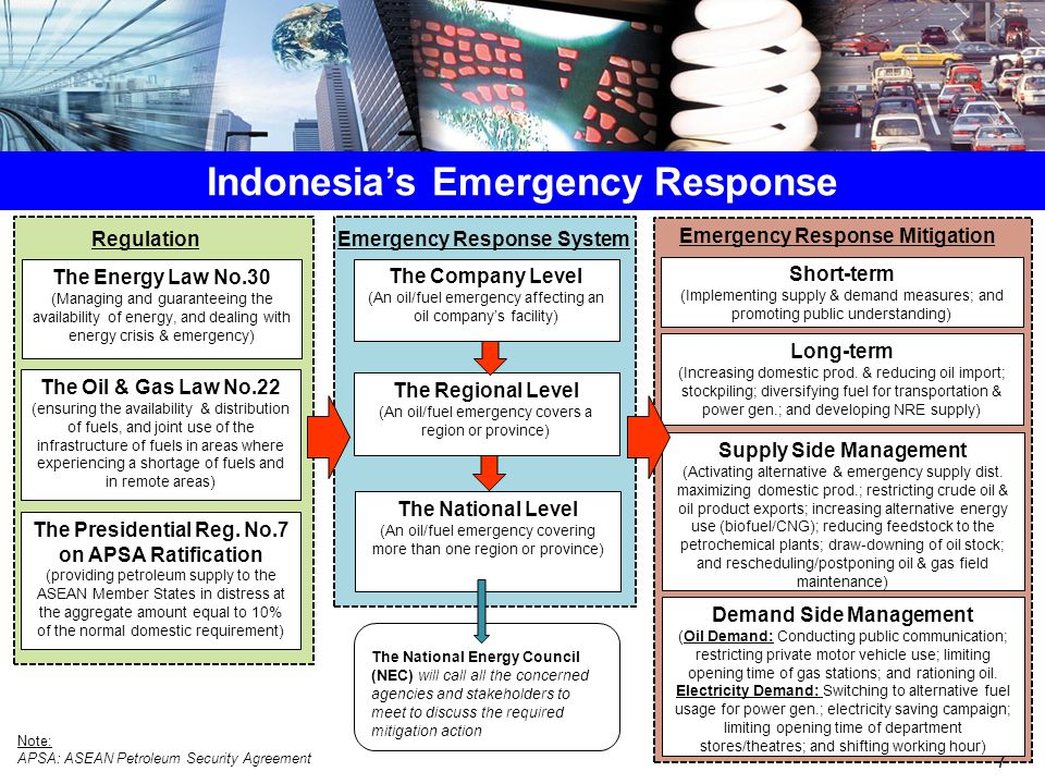 The 1 st Stage of The Oil Emergency (1) The Scenario: An 8 magnitude earthquake strikes the Cilacap area.
