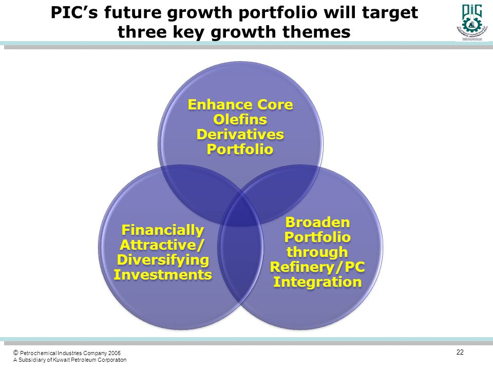 © Petrochemical Industries Company 2005 A Subsidiary of Kuwait Petroleum Corporation PIC's future growth portfolio will target three key growth themes