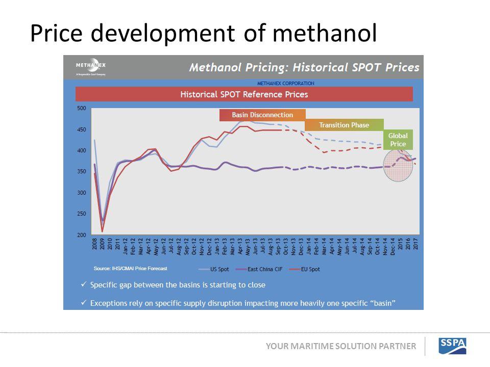 YOUR MARITIME SOLUTION PARTNER Price development of methanol