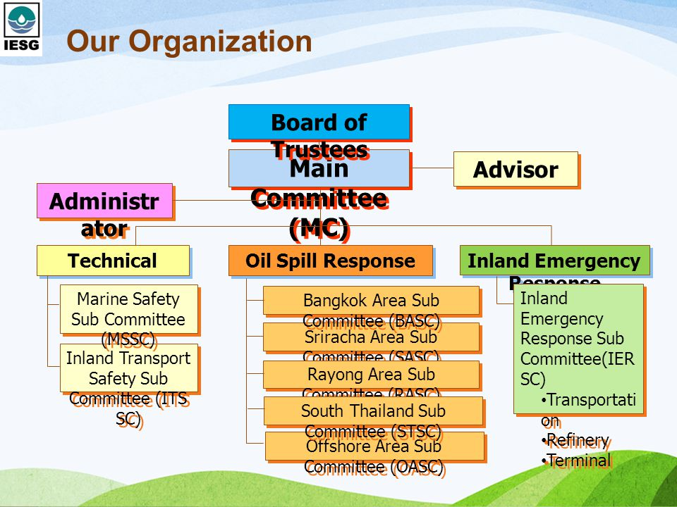 Our Organization Main Committee (MC) Advisor Board of Trustees Oil Spill Response Technical Sriracha Area Sub Committee (SASC) Bangkok Area Sub Committee (BASC) Inland Transport Safety Sub Committee (ITS SC) Marine Safety Sub Committee (MSSC) Rayong Area Sub Committee (RASC) Offshore Area Sub Committee (OASC) South Thailand Sub Committee (STSC) Inland Emergency Response Administr ator Inland Emergency Response Sub Committee(IER SC) Transportati on Refinery Terminal Inland Emergency Response Sub Committee(IER SC) Transportati on Refinery Terminal