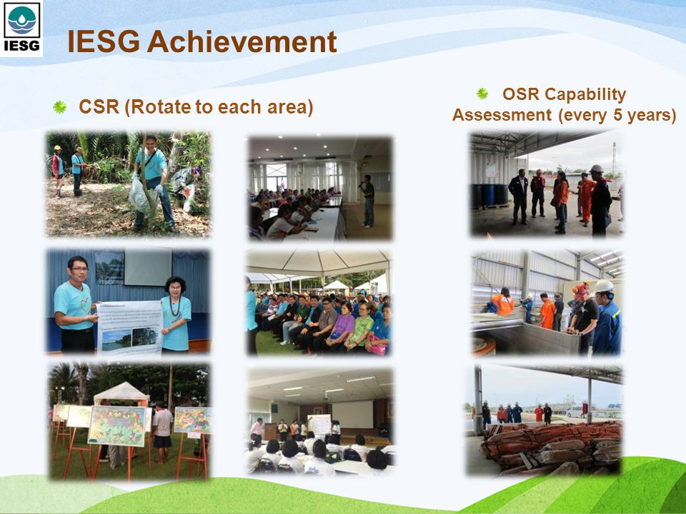 IESG Achievement OSR Capability Assessment (every 5 years) CSR (Rotate to each area)