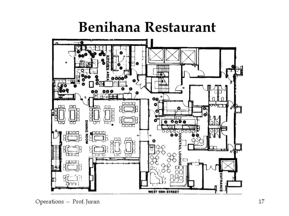 © The McGraw-Hill Companies, Inc., 2004 Operations -- Prof. Juran17 Benihana Restaurant