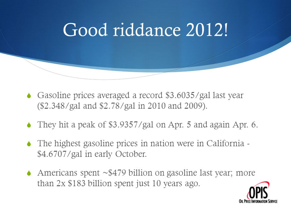 Good riddance 2012!  Gasoline prices averaged a record $3.6035/gal last year ($2.348/gal and $2.78/gal in 2010 and 2009).  They hit a peak of $3.935