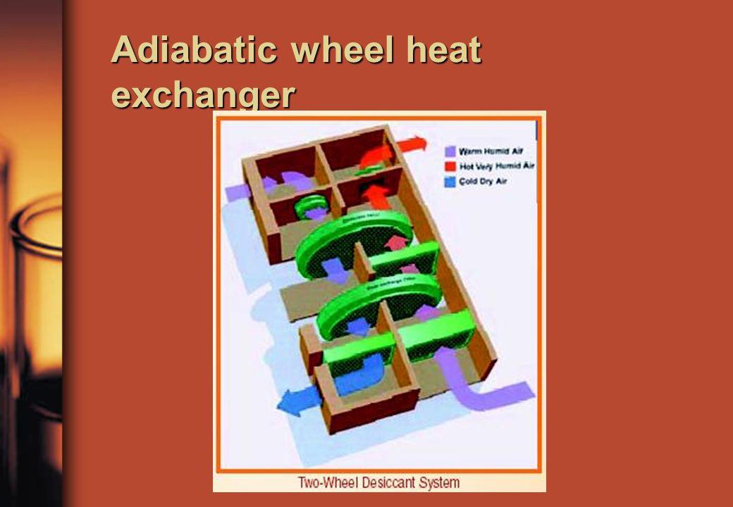 Adiabatic wheel heat exchanger