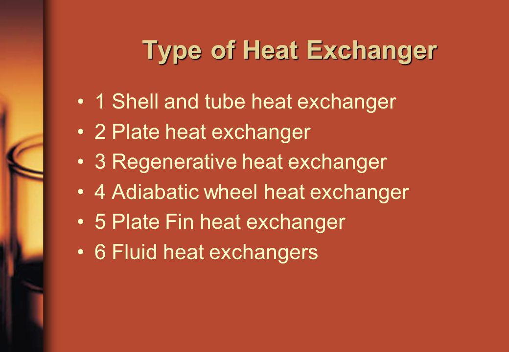 Type of Heat Exchanger Type of Heat Exchanger 1 Shell and tube heat exchanger 2 Plate heat exchanger 3 Regenerative heat exchanger 4 Adiabatic wheel heat exchanger 5 Plate Fin heat exchanger 6 Fluid heat exchangers