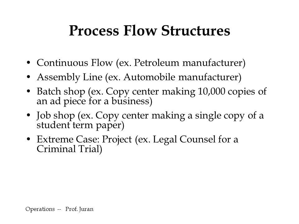 Operations -- Prof. Juran Process Flow Structures Continuous Flow (ex. Petroleum manufacturer) Assembly Line (ex. Automobile manufacturer) Batch shop