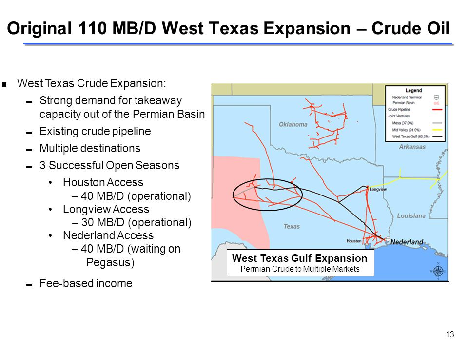 Original 110 MB/D West Texas Expansion – Crude Oil  West Texas Crude Expansion:  Strong demand for takeaway capacity out of the Permian Basin  Exis