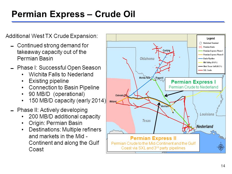 Additional West TX Crude Expansion:  Continued strong demand for takeaway capacity out of the Permian Basin  Phase I: Successful Open Season Wichita