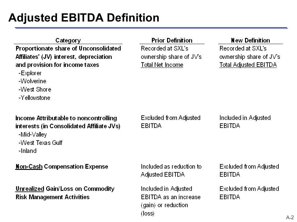 Adjusted EBITDA Definition A-2