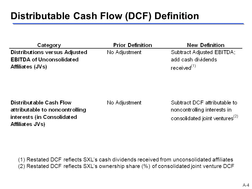 Distributable Cash Flow (DCF) Definition (1) Restated DCF reflects SXL's cash dividends received from unconsolidated affiliates (2) Restated DCF refle