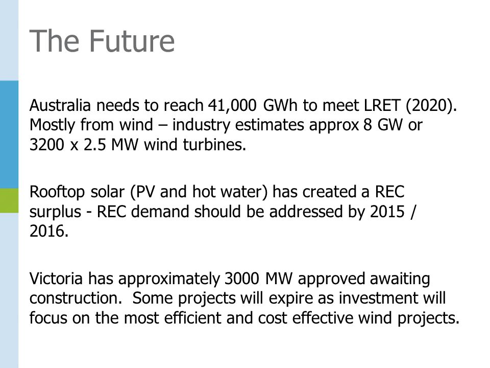 The Future Australia needs to reach 41,000 GWh to meet LRET (2020).