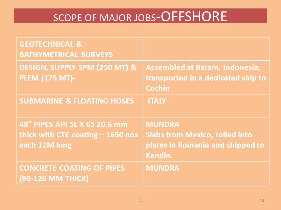SCOPE OF MAJOR JOBS -OFFSHORE GEOTECHNICAL & BATHYMETRICAL SURVEYS DESIGN, SUPPLY SPM (250 MT) & PLEM (175 MT)- Assembled at Batam, Indonesia, transported in a dedicated ship to Cochin SUBMARINE & FLOATING HOSES ITALY 48 PIPES API 5L X 65 20.6 mm thick with CTE coating – 1650 nos each 12M long MUNDRA Slabs from Mexico, rolled into plates in Romania and shipped to Kandla.