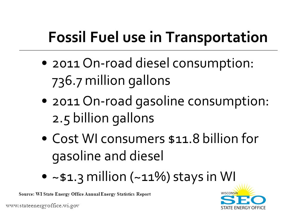 Fossil Fuel use in Transportation 2011 On-road diesel consumption: 736.7 million gallons 2011 On-road gasoline consumption: 2.5 billion gallons Cost WI consumers $11.8 billion for gasoline and diesel ~$1.3 million (~11%) stays in WI Source: WI State Energy Office Annual Energy Statistics Report www.stateenergyoffice.wi.gov