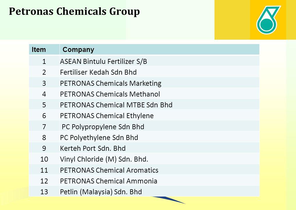 NoCompany 1PETRONAS Penapisan (T) S B 2PETRONAS Penapisan (M) S B 3PETRONAS Trading Corp. 4MALAYSIAN Refining Co S B 5MLNG Sdn Bhd 6PETRONAS Gas Berha