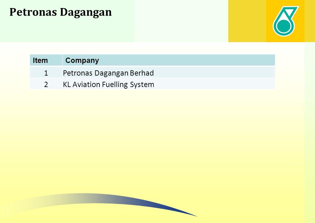 Petronas Chemicals Group ItemCompany 1ASEAN Bintulu Fertilizer S/B 2Fertiliser Kedah Sdn Bhd 3PETRONAS Chemicals Marketing 4PETRONAS Chemicals Methano