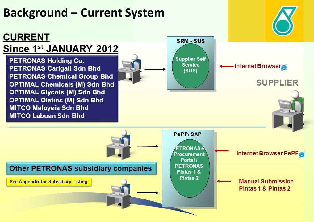 PRESENTATION OUTLINE Vendor Cutover Strategy December, 2012 VENDOR ENGAGEMENT SESSION
