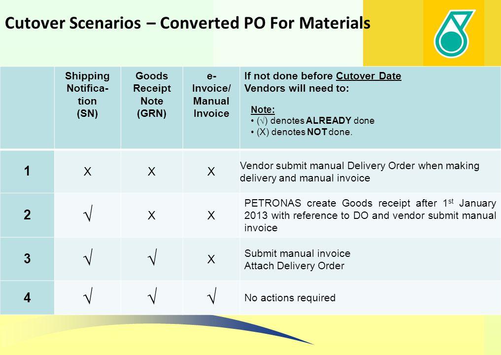 Cutover Overview: Procure-to-Pay 28 Dec 28 Dec 18:00 Last AP payment run 17 Dec 21 Dec Communication to Vendors 1 st week Dec 1 Jan4 Jan 17 Dec 18:00