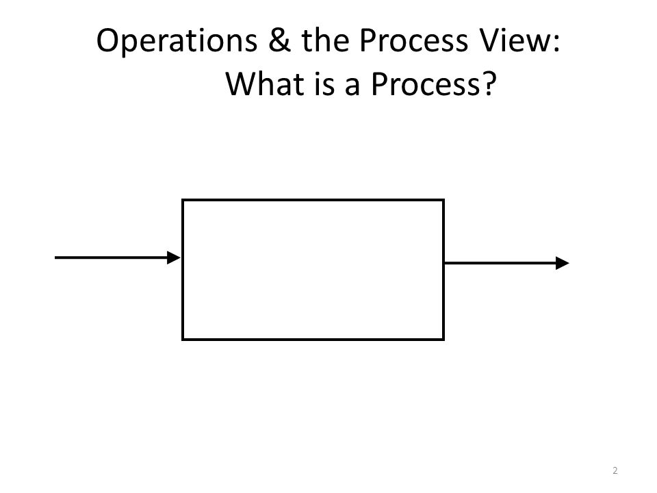 2 Operations & the Process View: What is a Process?