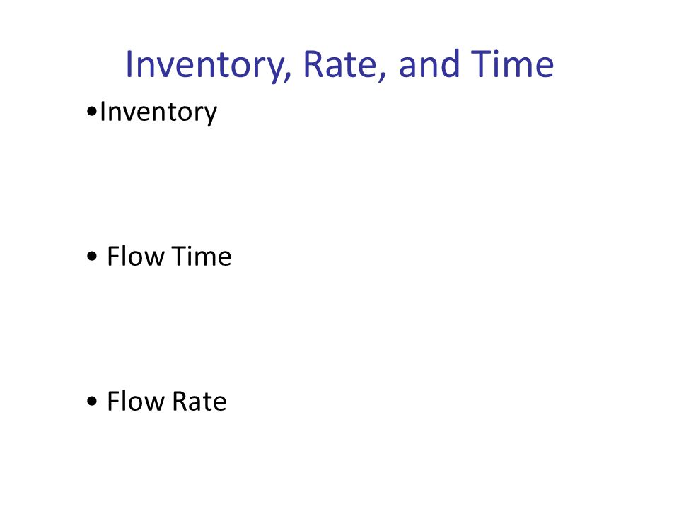 Inventory Flow Time Flow Rate Inventory, Rate, and Time
