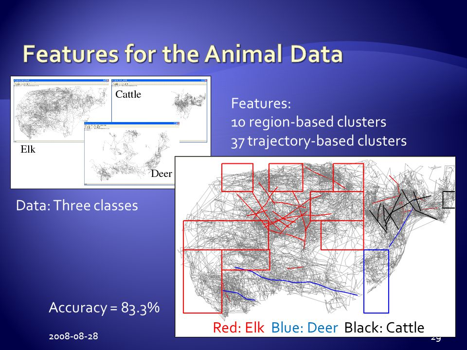 2008-08-28 29 Data: Three classes Features: 10 region-based clusters 37 trajectory-based clusters Red: Elk Blue: Deer Black: Cattle Accuracy = 83.3%