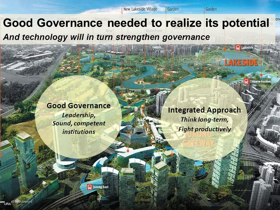 URA Good Governance Leadership, Sound, competent institutions Integrated Approach Think long-term, Fight productively Good Governance needed to realiz