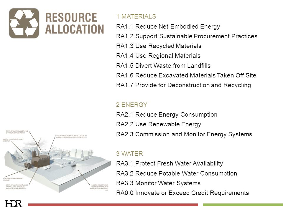 1 MATERIALS RA1.1 Reduce Net Embodied Energy RA1.2 Support Sustainable Procurement Practices RA1.3 Use Recycled Materials RA1.4 Use Regional Materials