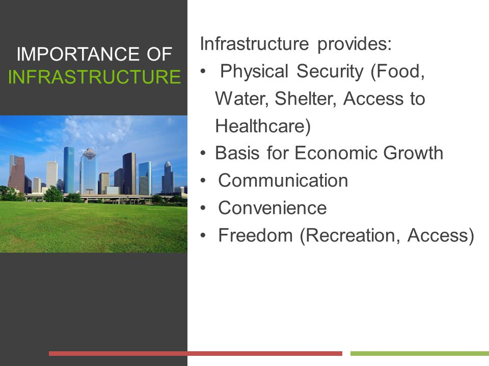 IMPORTANCE OF INFRASTRUCTURE Infrastructure provides: Physical Security (Food, Water, Shelter, Access to Healthcare) Basis for Economic Growth Communi