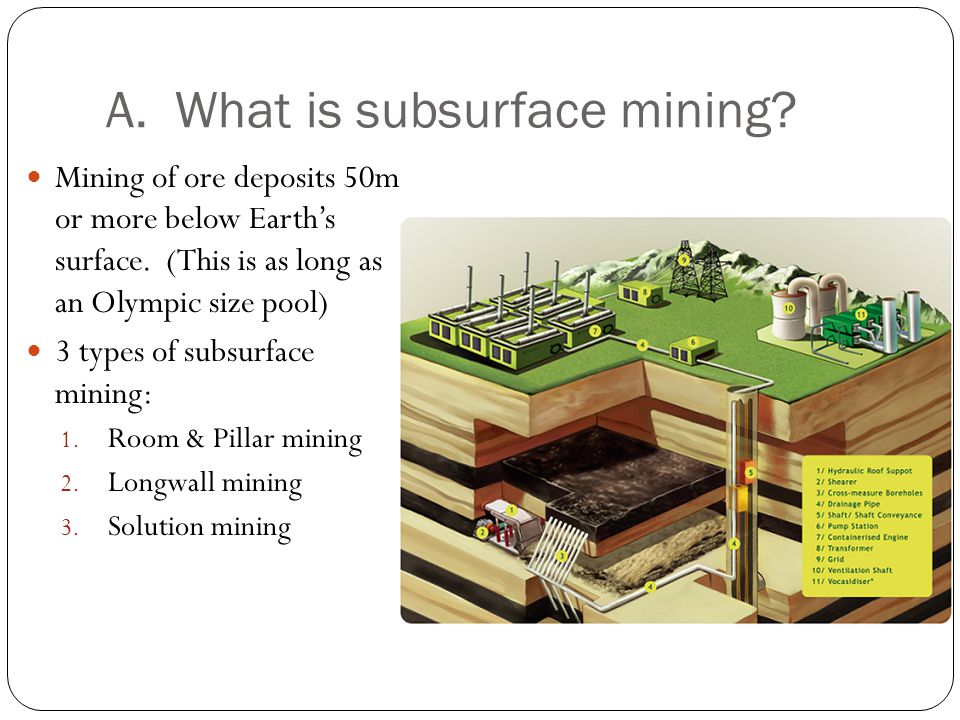 A. What is subsurface mining? Mining of ore deposits 50m or more below Earth's surface. (This is as long as an Olympic size pool) 3 types of subsurfac