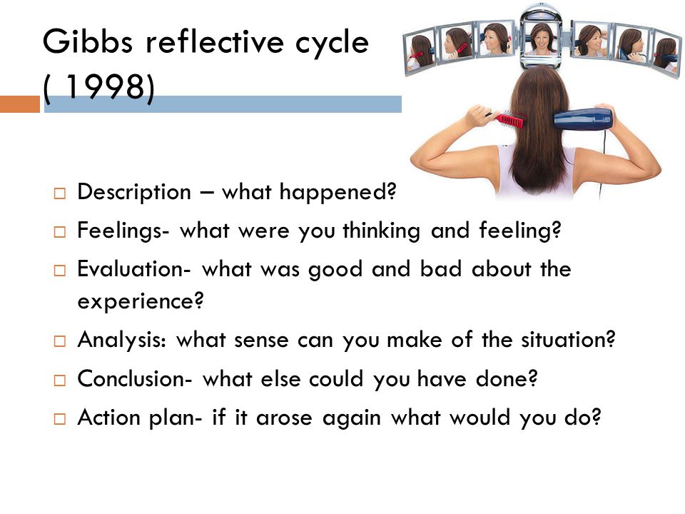 Gibbs reflective cycle ( 1998)  Description – what happened?  Feelings- what were you thinking and feeling?  Evaluation- what was good and bad abou