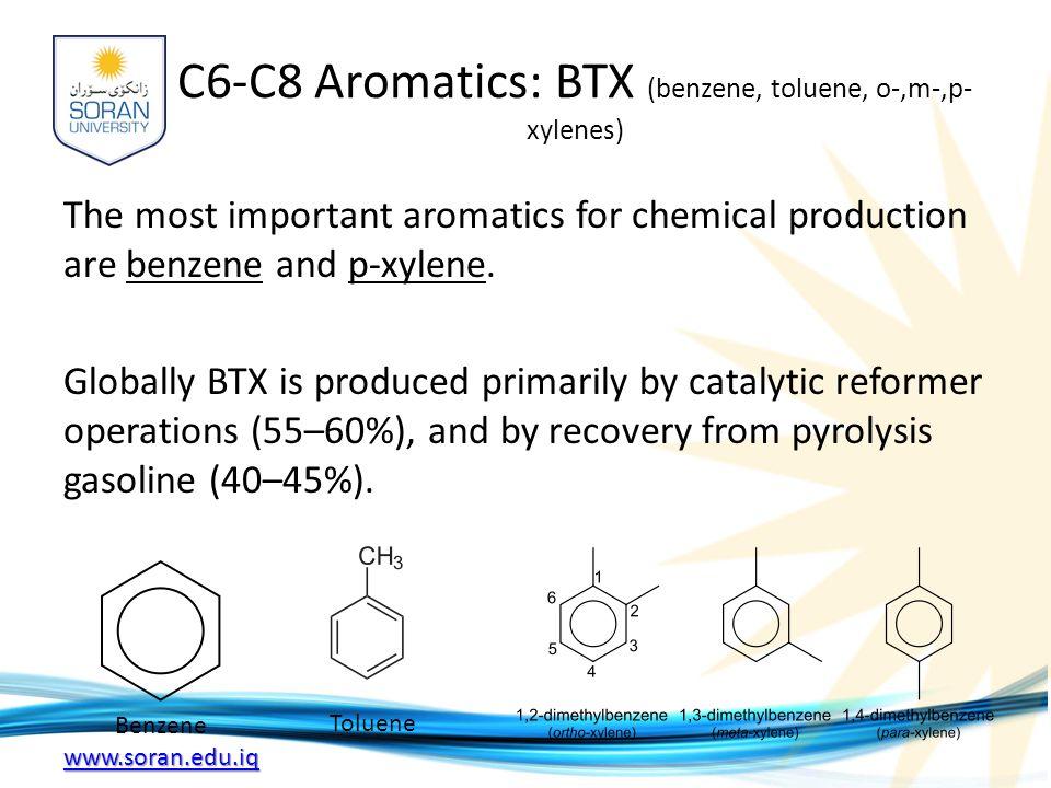 www.soran.edu.iq C6-C8 Aromatics: BTX (benzene, toluene, o-,m-,p- xylenes) The most important aromatics for chemical production are benzene and p-xyle