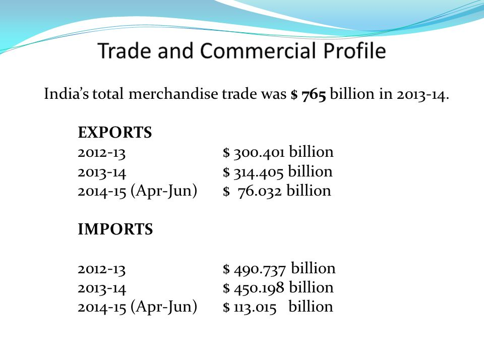 India's total merchandise trade was $ 765 billion in 2013-14. EXPORTS 2012-13$ 300.401 billion 2013-14$ 314.405 billion 2014-15 (Apr-Jun)$ 76.032 bill