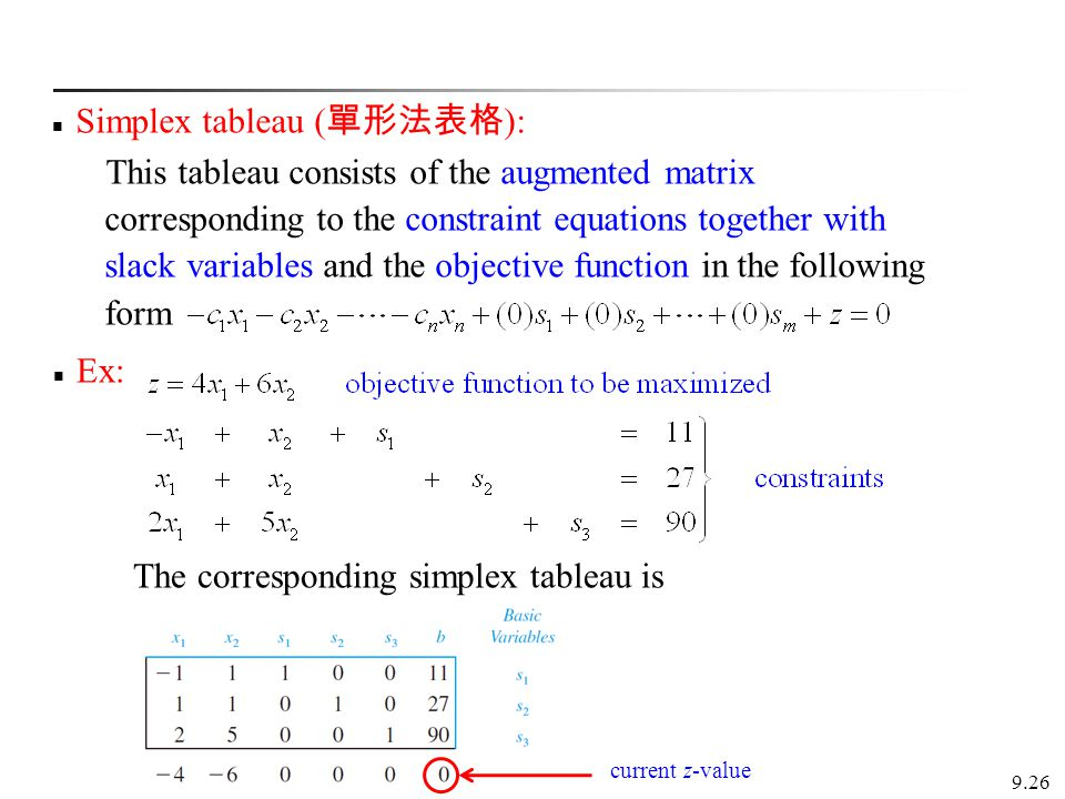 current z-value Simplex tableau ( 單形法表格 ): This tableau consists of the augmented matrix corresponding to the constraint equations together with slack variables and the objective function in the following form 9.26 Ex: The corresponding simplex tableau is