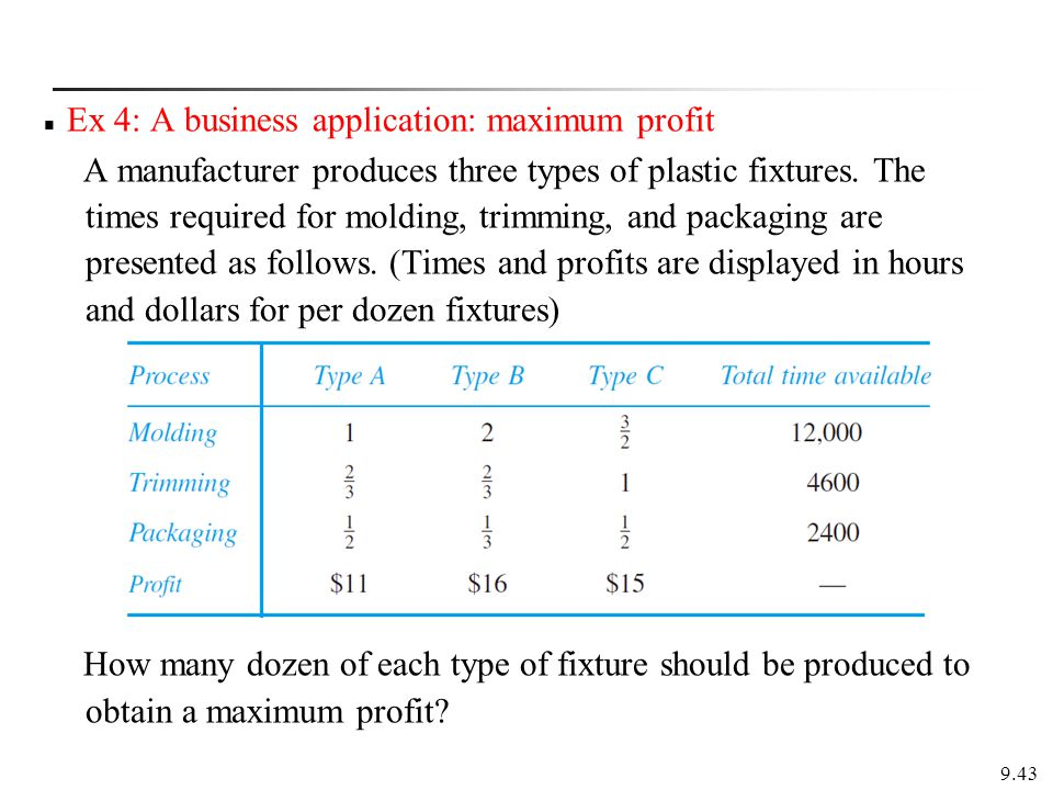 Ex 4: A business application: maximum profit A manufacturer produces three types of plastic fixtures.