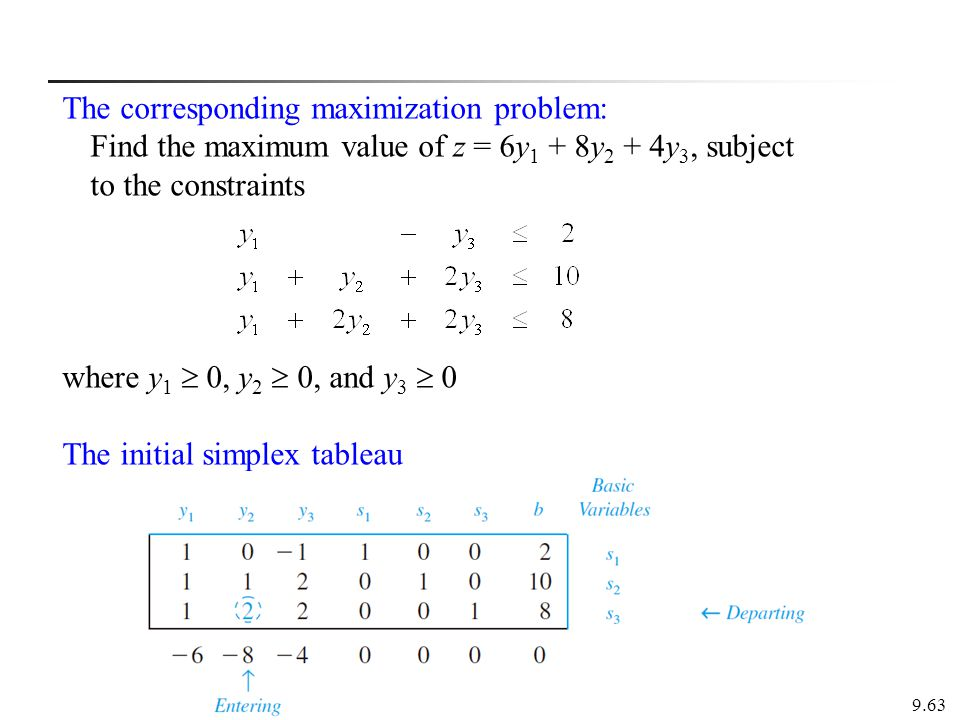9.63 The corresponding maximization problem: Find the maximum value of z = 6y 1 + 8y 2 + 4y 3, subject to the constraints where y 1  0, y 2  0, and y 3  0 The initial simplex tableau