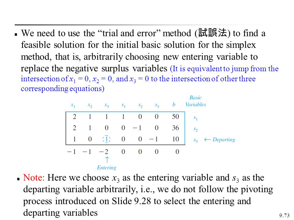 9.73 We need to use the trial and error method ( 試誤法 ) to find a feasible solution for the initial basic solution for the simplex method, that is, arbitrarily choosing new entering variable to replace the negative surplus variables (It is equivalent to jump from the intersection of x 1 = 0, x 2 = 0, and x 3 = 0 to the intersection of other three corresponding equations) Note: Here we choose x 3 as the entering variable and s 3 as the departing variable arbitrarily, i.e., we do not follow the pivoting process introduced on Slide 9.28 to select the entering and departing variables
