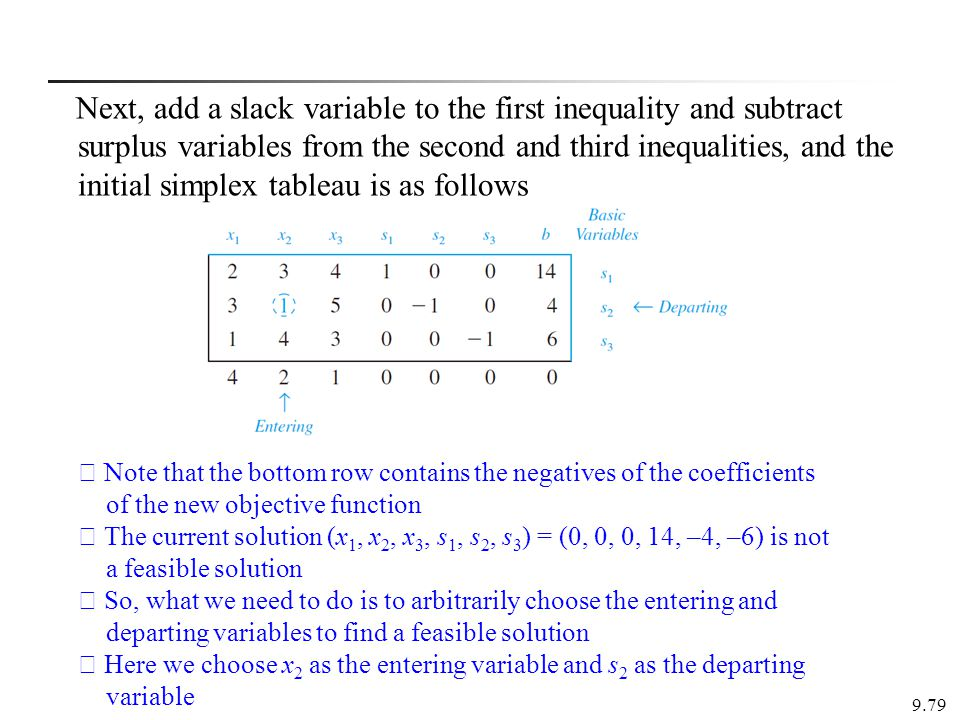 Next, add a slack variable to the first inequality and subtract surplus variables from the second and third inequalities, and the initial simplex tableau is as follows 9.79 ※ Note that the bottom row contains the negatives of the coefficients of the new objective function ※ The current solution (x 1, x 2, x 3, s 1, s 2, s 3 ) = (0, 0, 0, 14, –4, –6) is not a feasible solution ※ So, what we need to do is to arbitrarily choose the entering and departing variables to find a feasible solution ※ Here we choose x 2 as the entering variable and s 2 as the departing variable