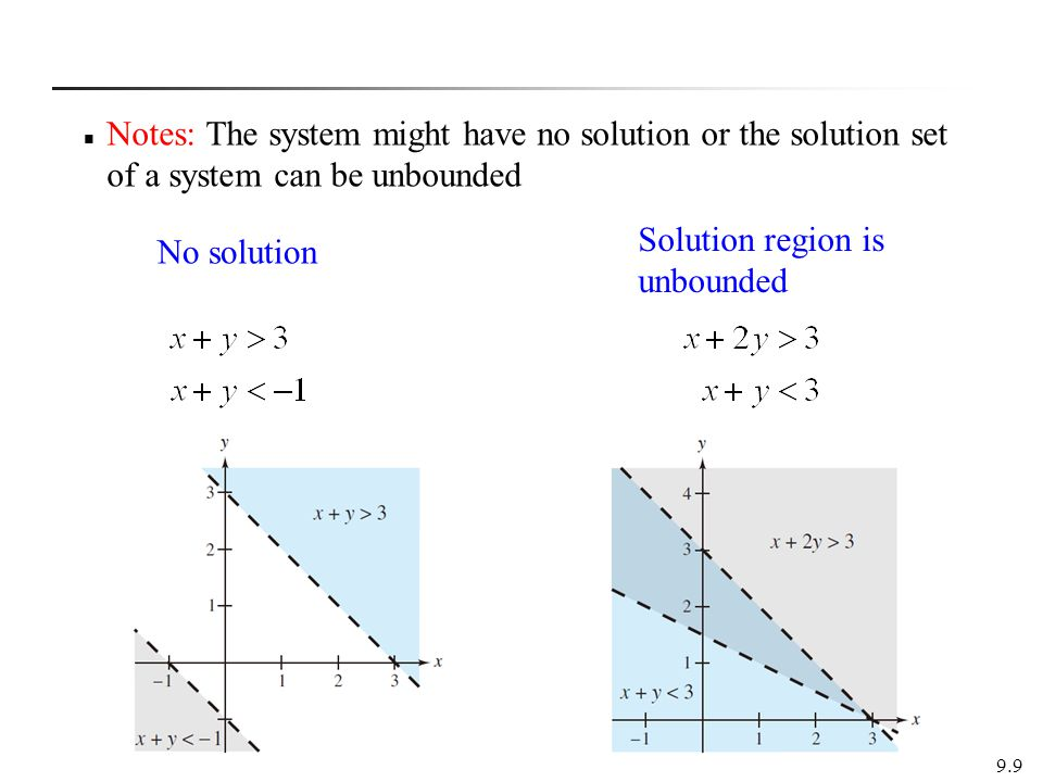 Notes: The system might have no solution or the solution set of a system can be unbounded No solution Solution region is unbounded 9.9