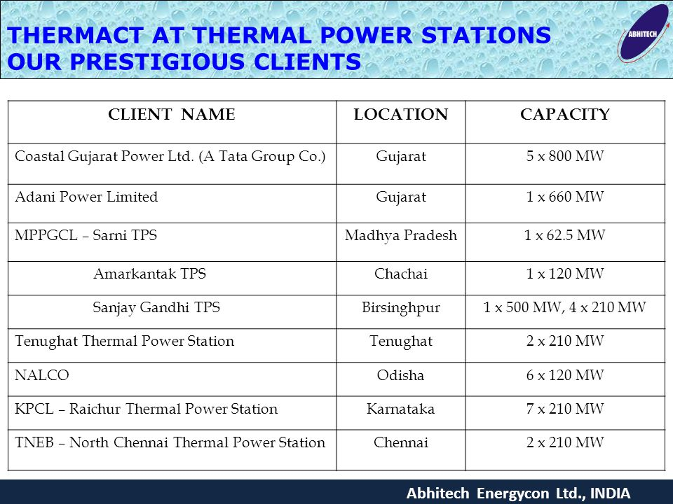 THERMACT AT THERMAL POWER STATIONS OUR PRESTIGIOUS CLIENTS CLIENT NAMELOCATIONCAPACITY Coastal Gujarat Power Ltd.