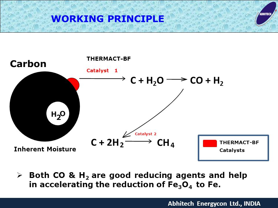 Abhitech Energycon Ltd., INDIA  THERMACT-BF Catalyst 1 Carbon Inherent Moisture Catalyst 2 C + 2H 2 CH 4 H 2 O C + H 2 OCO + H 2 THERMACT-BF Catalysts Both CO & H 2 are good reducing agents and help in accelerating the reduction of Fe 3 O 4 to Fe.